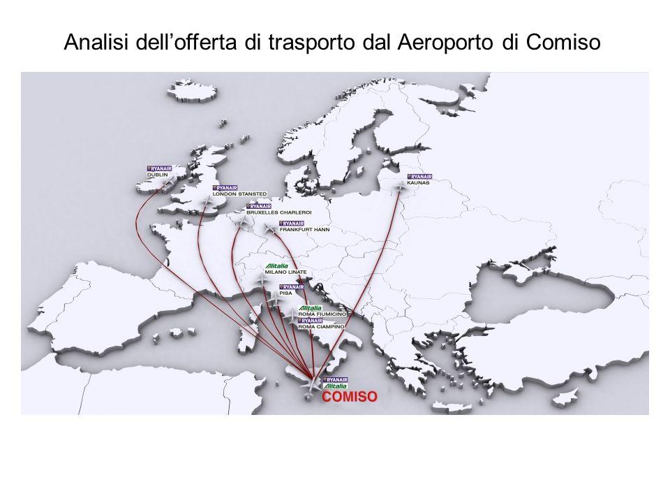 Analisi dell'offerta di trasporto dal Aeroporto di Comiso