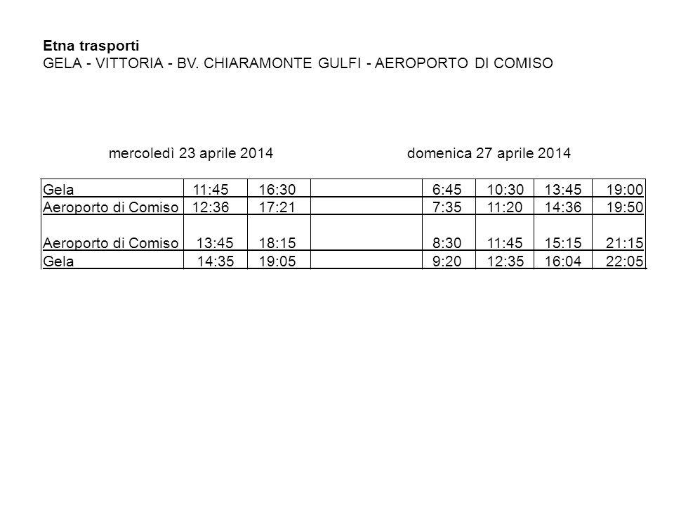 Etna trasporti GELA - VITTORIA - BV. CHIARAMONTE GULFI - AEROPORTO DI COMISO. mercoledì 23 aprile 2014 domenica 27 aprile 2014.