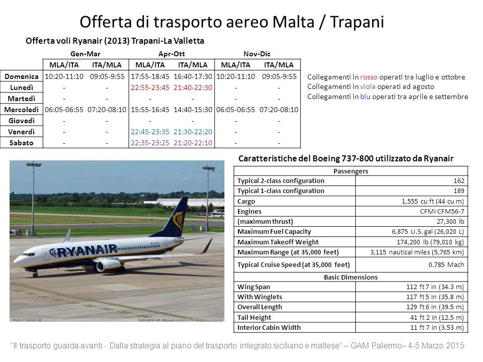 Offerta di trasporto aereo Malta / Trapani