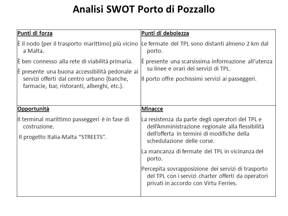 Analisi SWOT Porto di Pozzallo
