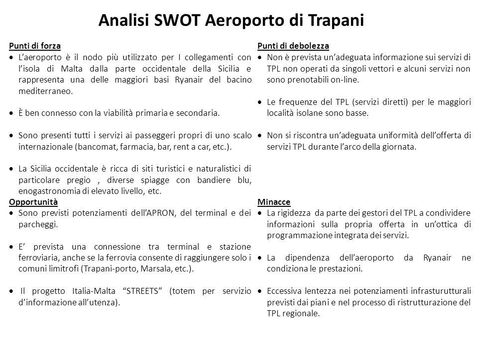 Analisi SWOT Aeroporto di Trapani