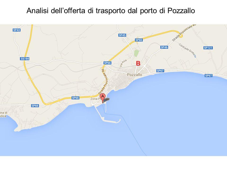 Analisi dell'offerta di trasporto dal porto di Pozzallo