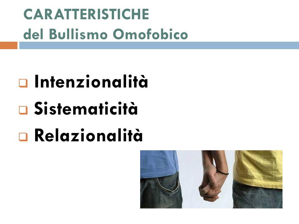 CARATTERISTICHE del Bullismo Omofobico