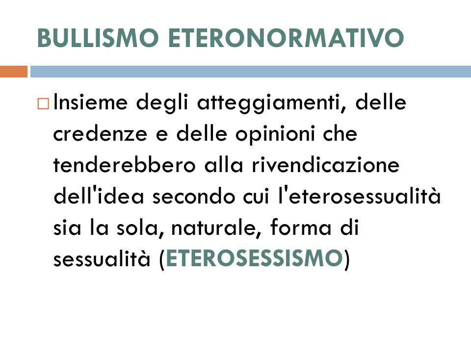BULLISMO ETERONORMATIVO