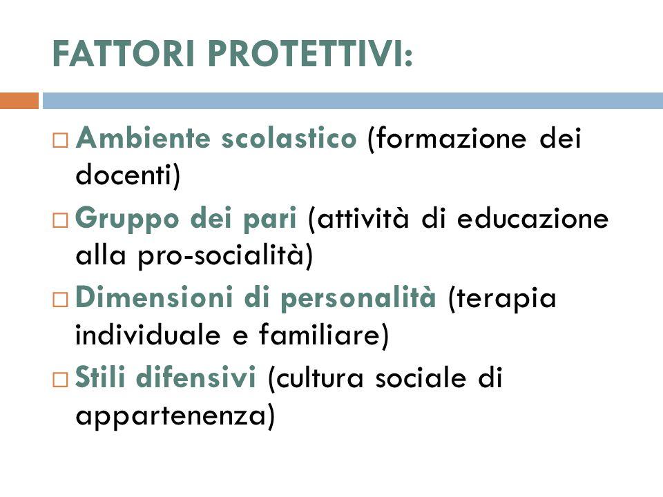 FATTORI PROTETTIVI: Ambiente scolastico (formazione dei docenti)