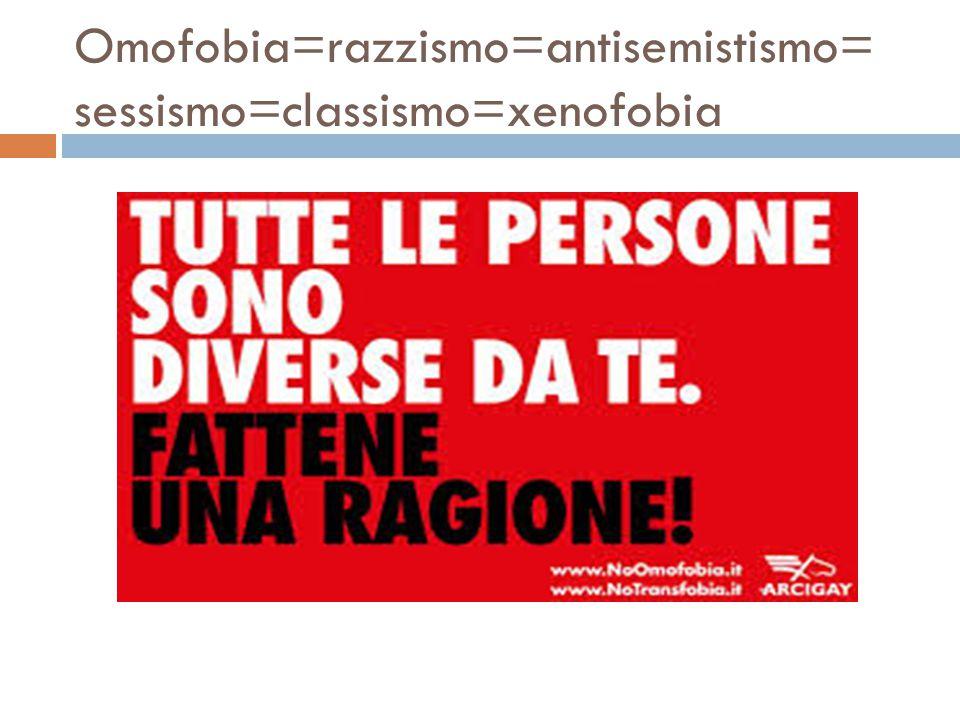 Omofobia=razzismo=antisemistismo= sessismo=classismo=xenofobia
