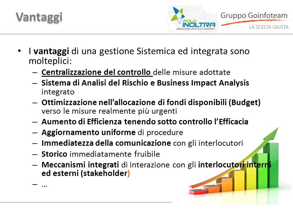 Vantaggi I vantaggi di una gestione Sistemica ed integrata sono molteplici: Centralizzazione del controllo delle misure adottate.