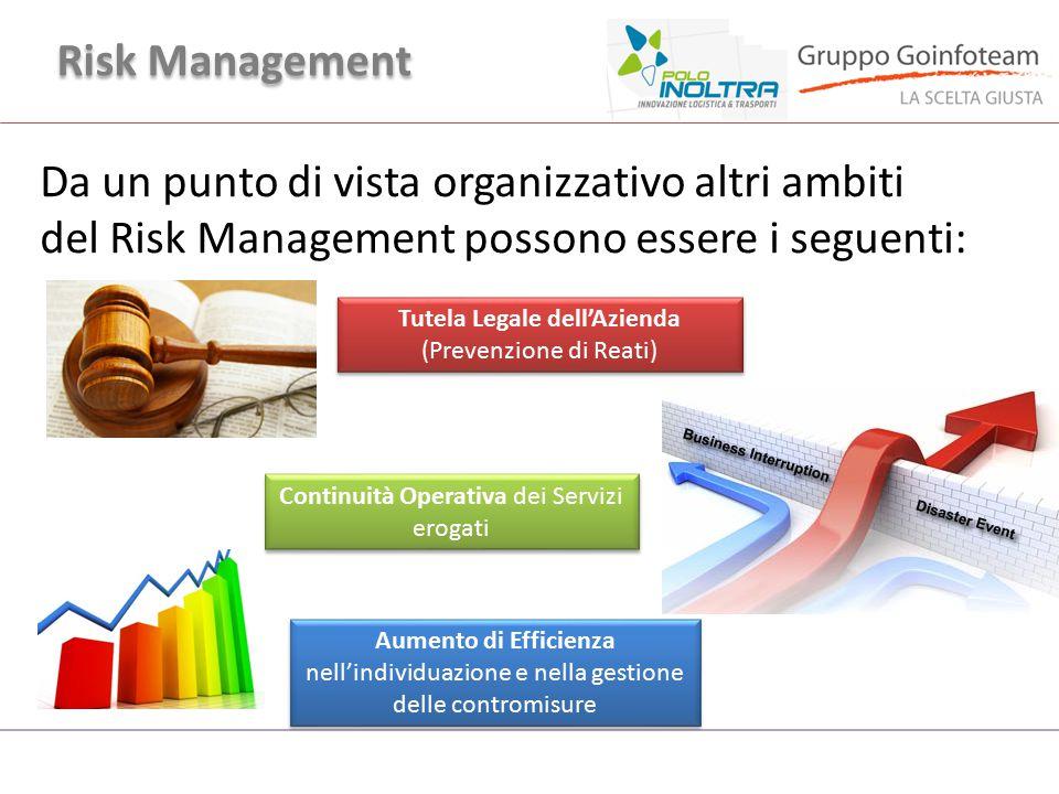 Risk Management Da un punto di vista organizzativo altri ambiti del Risk Management possono essere i seguenti: