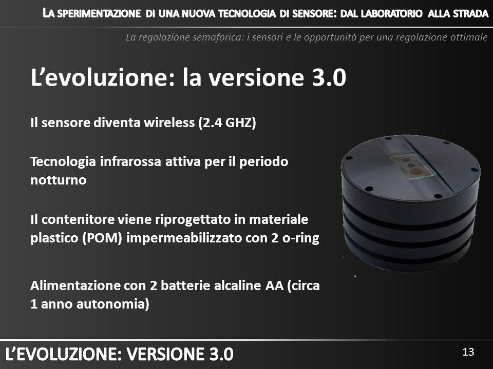 L'evoluzione: la versione 3.0