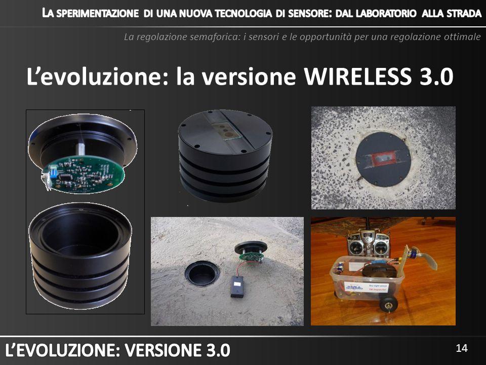 L'evoluzione: la versione WIRELESS 3.0