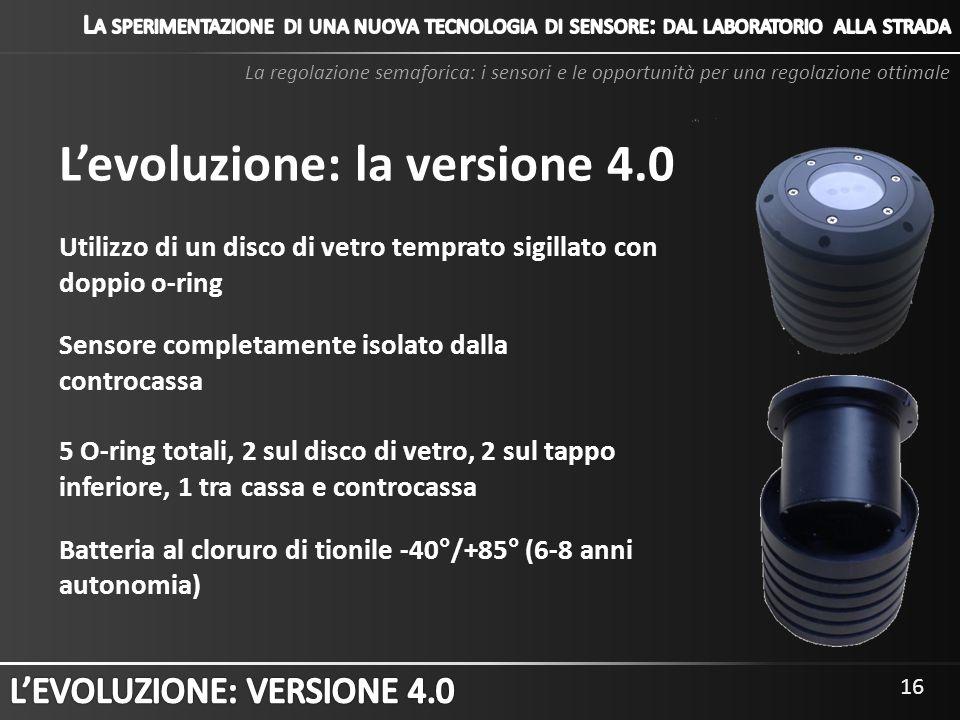 L'evoluzione: la versione 4.0