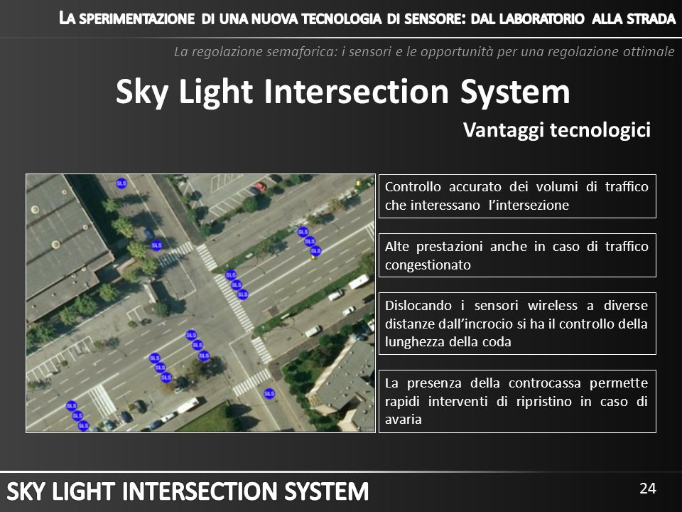 Sky Light Intersection System