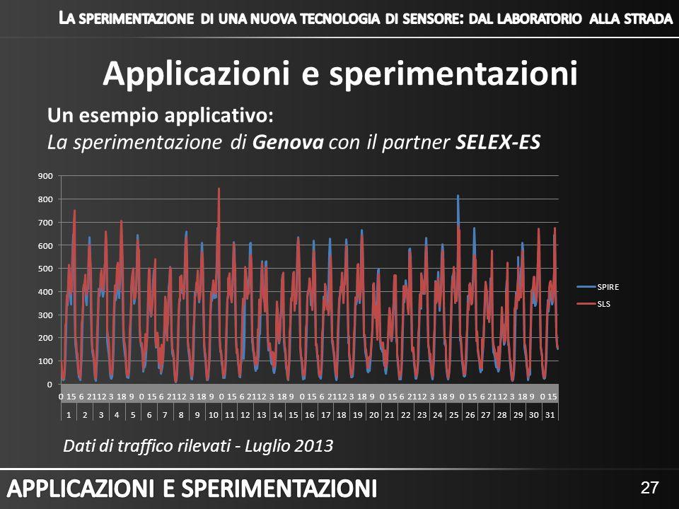 Applicazioni e sperimentazioni