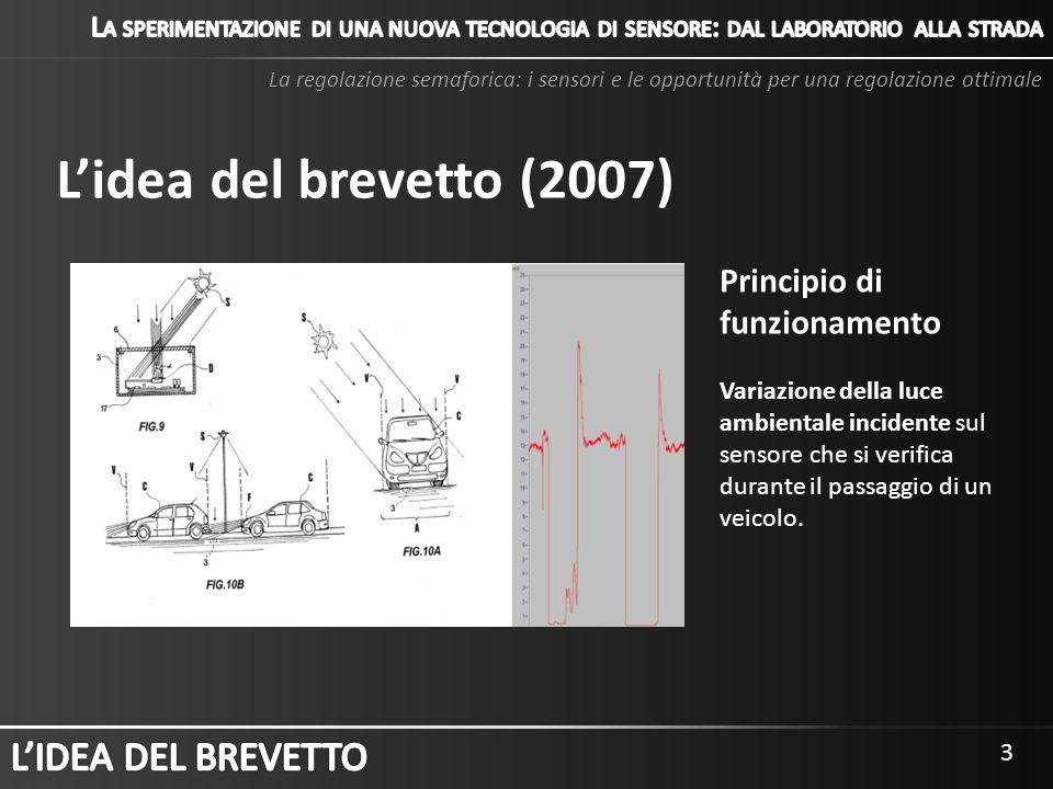 L'idea del brevetto (2007) L'IDEA DEL BREVETTO
