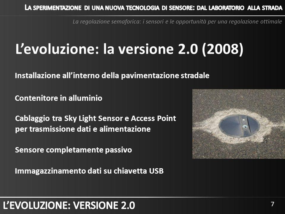 L'evoluzione: la versione 2.0 (2008)