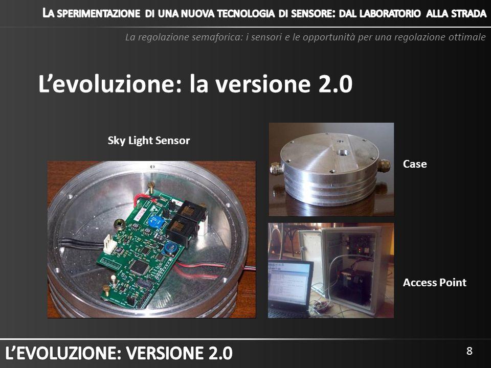 L'evoluzione: la versione 2.0