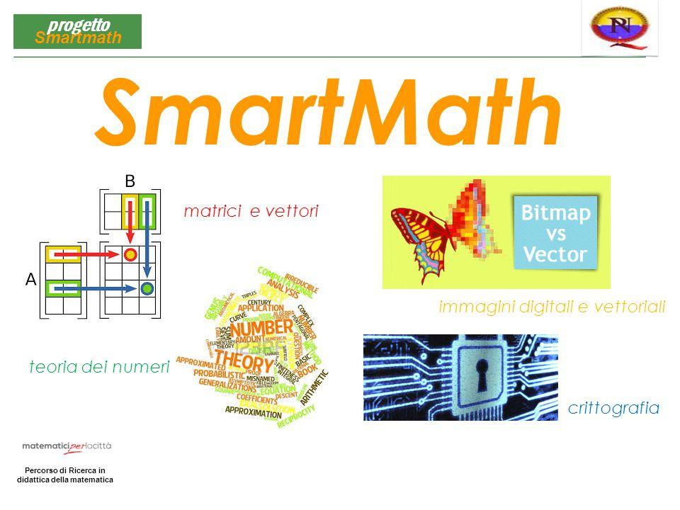 SmartMath matrici e vettori immagini digitali e vettoriali