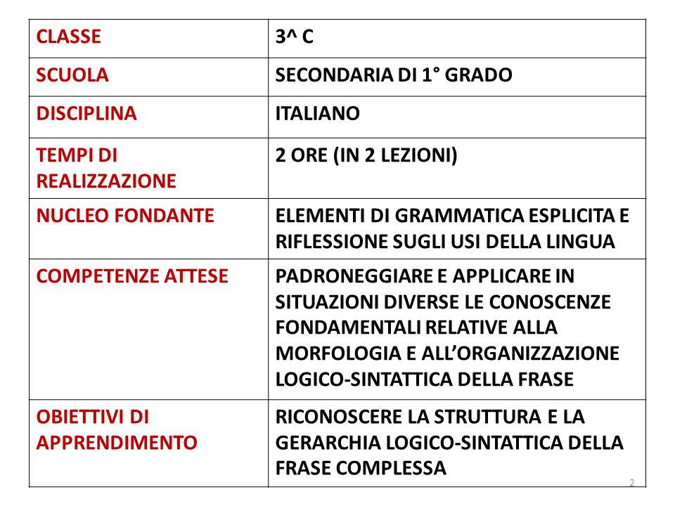 CLASSE 3^ C SCUOLA SECONDARIA DI 1° GRADO DISCIPLINA ITALIANO