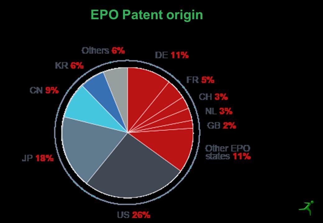 EPO Patent origin