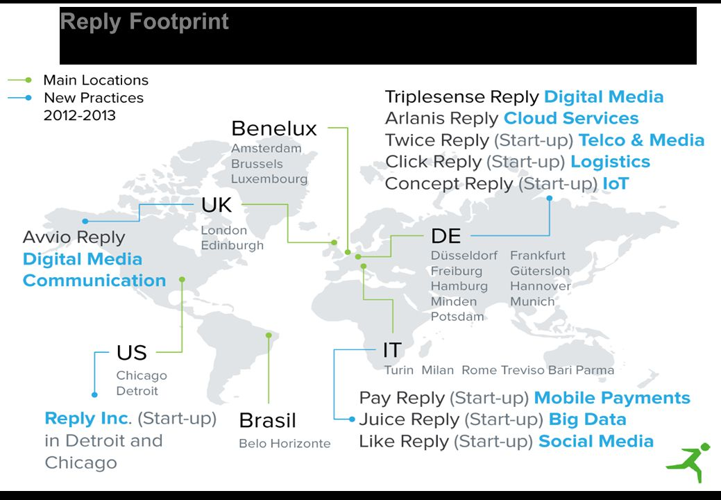 Reply Footprint