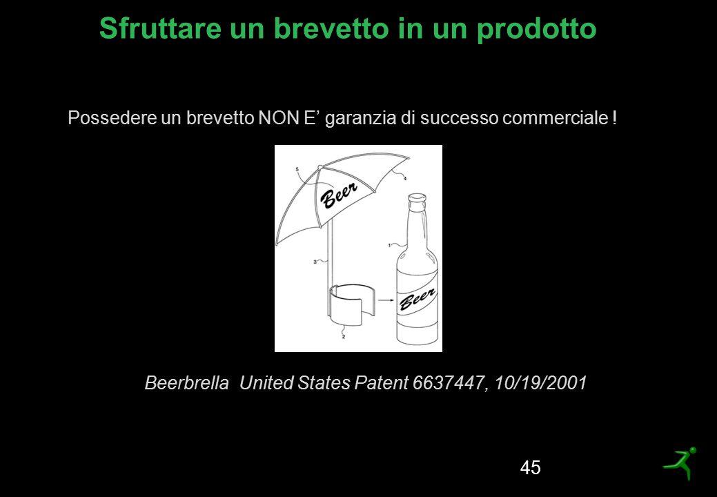 Sfruttare un brevetto in un prodotto