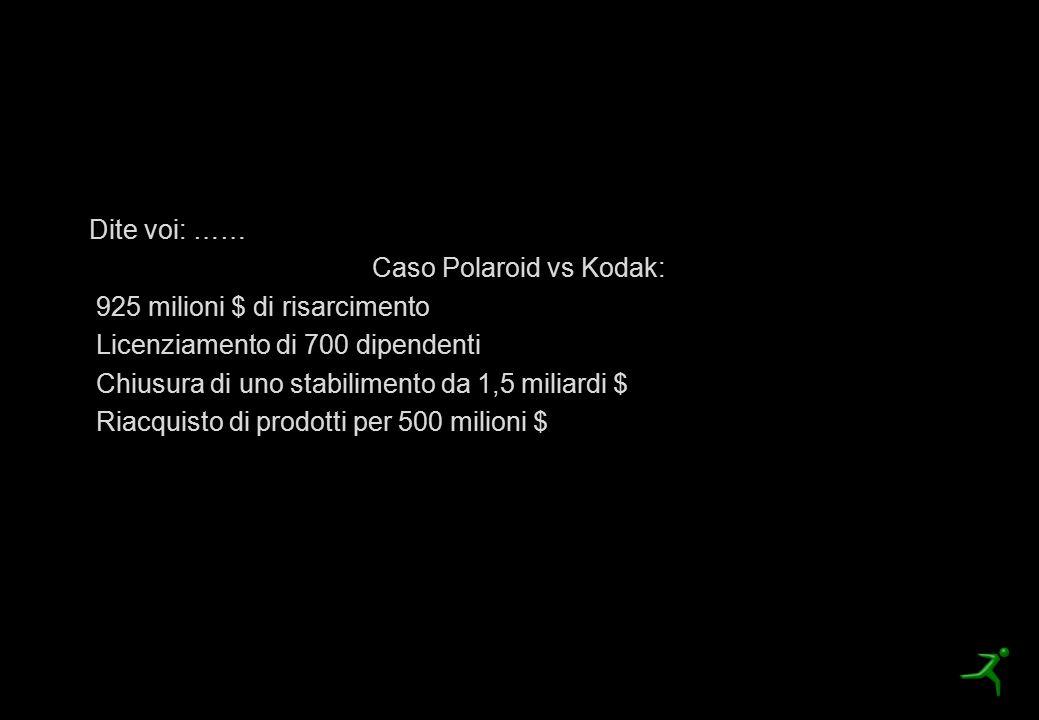 Quanto costa non brevettare