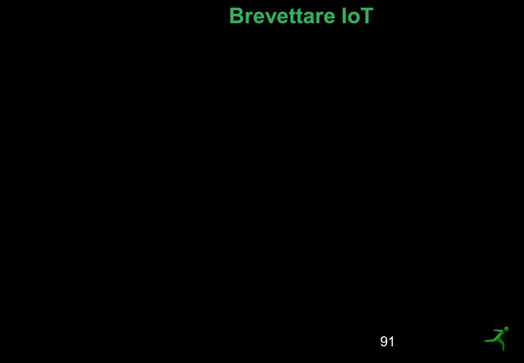 Brevettare IoT