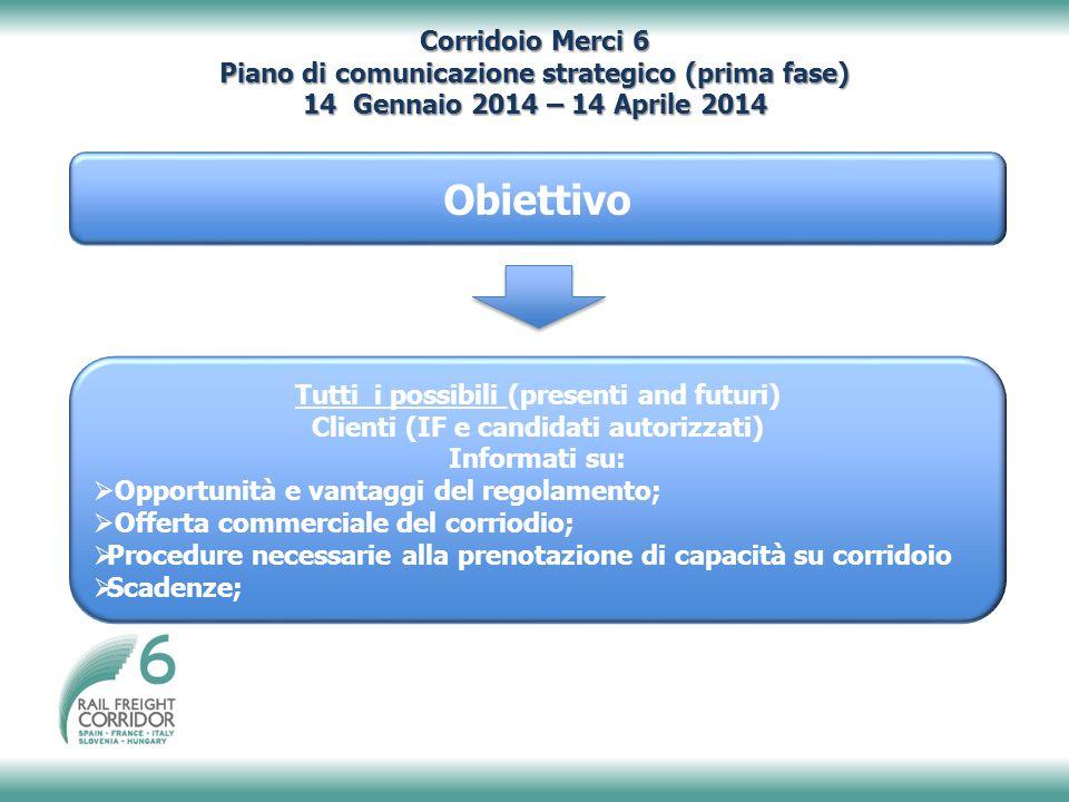 Corridoio Merci 6 Piano di comunicazione strategico (prima fase) 14 Gennaio 2014 – 14 Aprile 2014