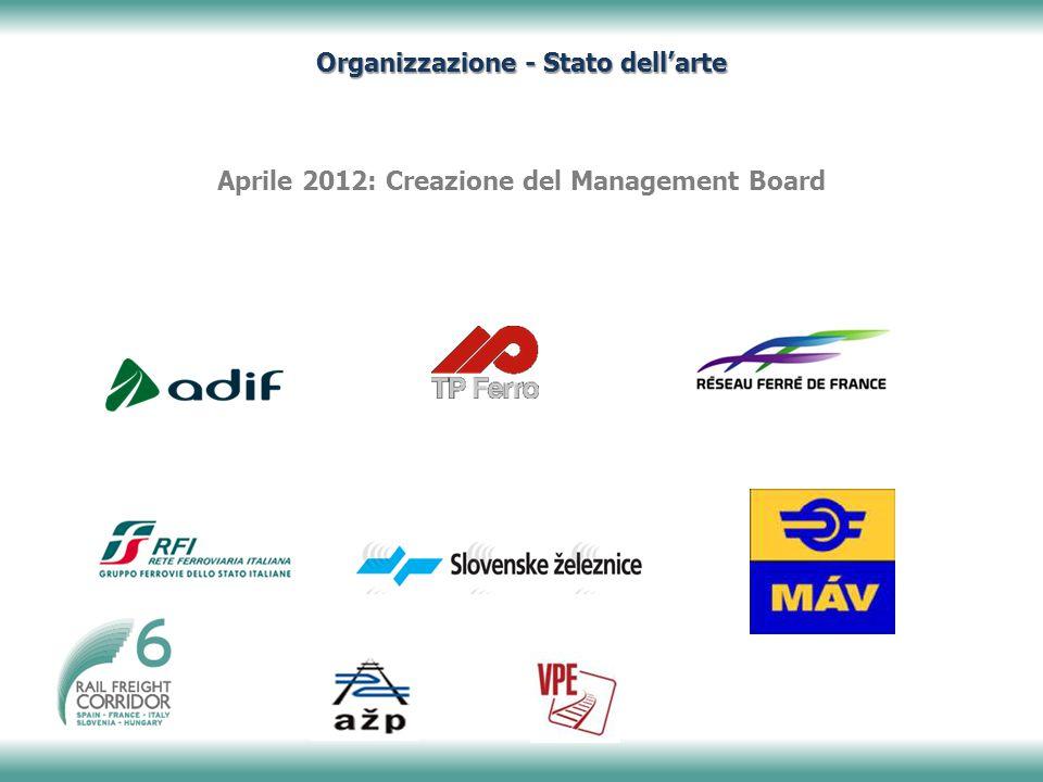 Organizzazione - Stato dell'arte