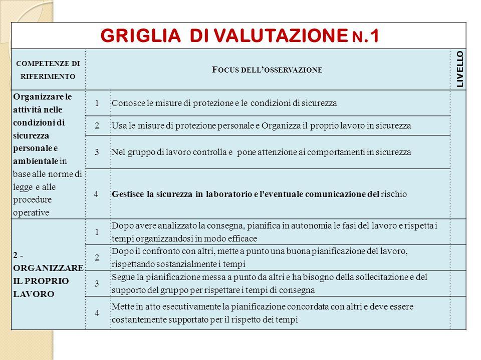 GRIGLIA DI VALUTAZIONE n.1
