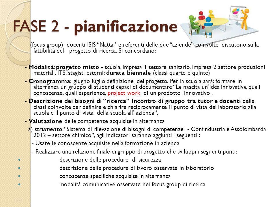 FASE 2 - pianificazione