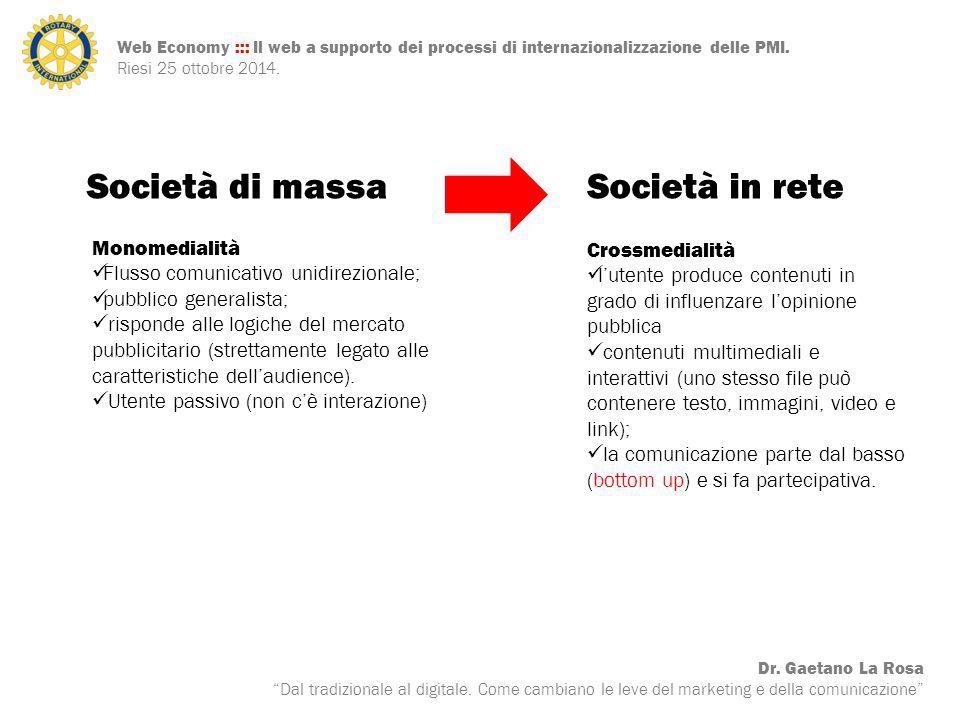 Società di massa Società in rete Monomedialità Crossmedialità