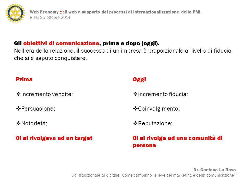 Gli obiettivi di comunicazione, prima e dopo (oggi).