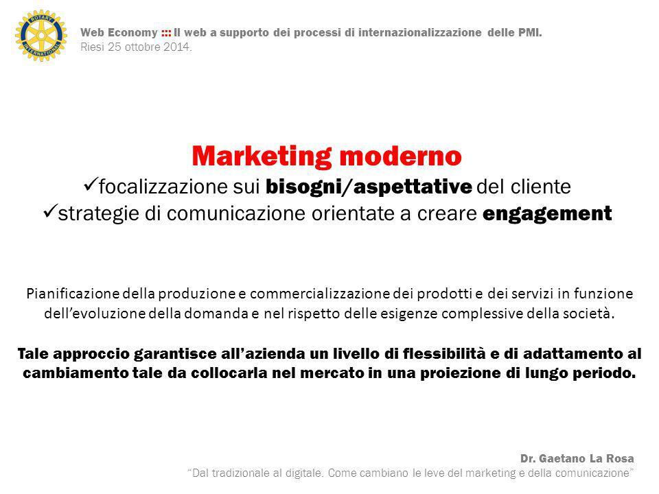 Marketing moderno focalizzazione sui bisogni/aspettative del cliente