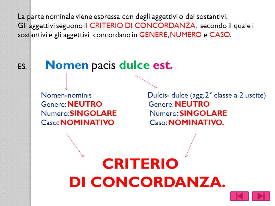 La parte nominale viene espressa con degli aggettivi o dei sostantivi.