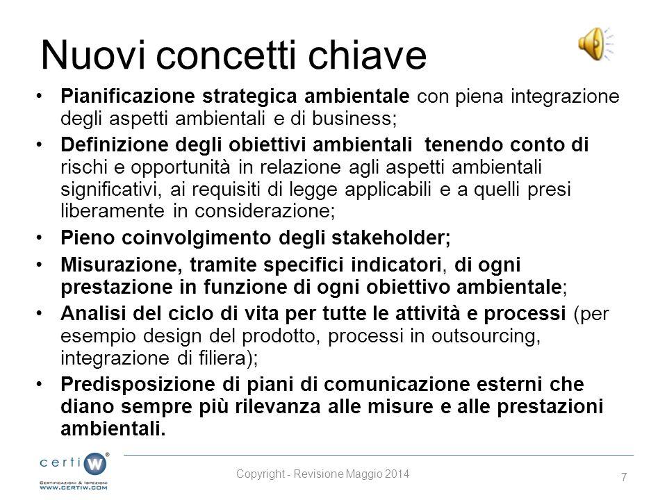 Copyright - Revisione Maggio 2014