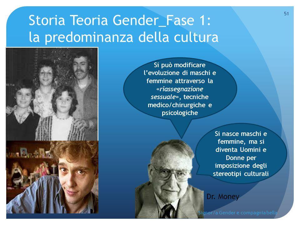 Storia Teoria Gender_Fase 1: la predominanza della cultura