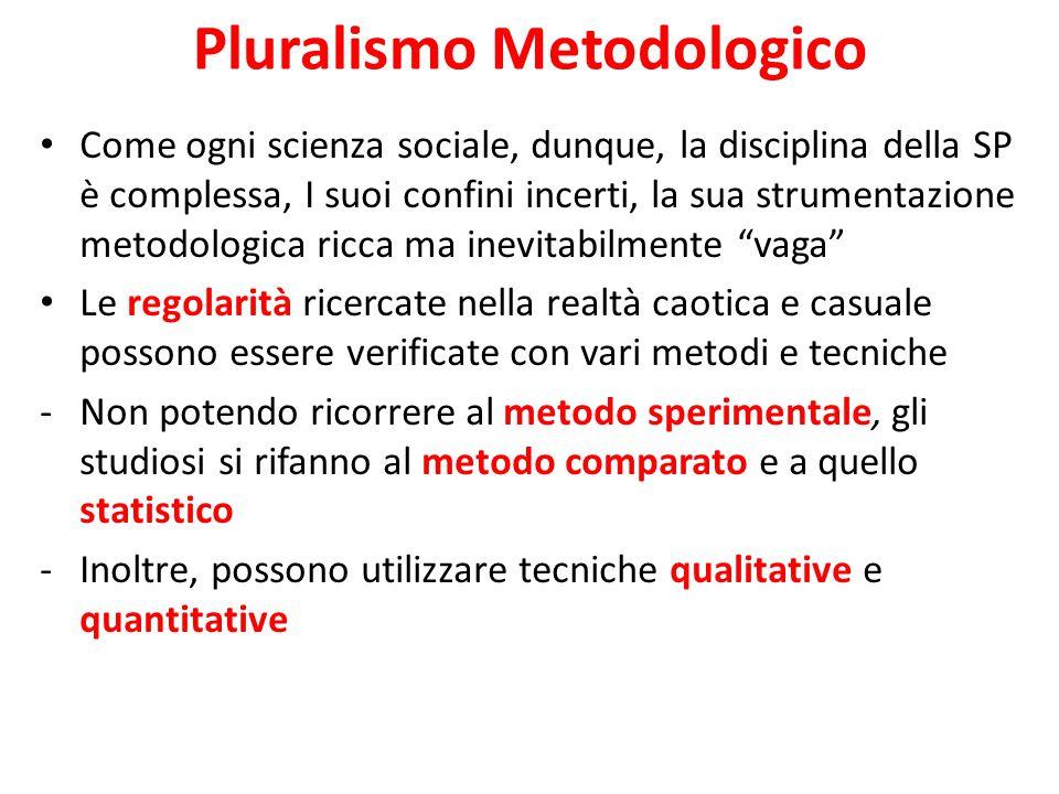 Pluralismo Metodologico
