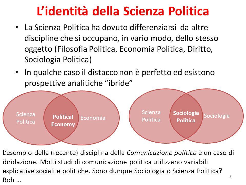 L'identità della Scienza Politica
