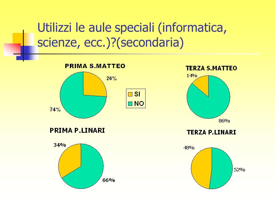 Utilizzi le aule speciali (informatica, scienze, ecc.) (secondaria)