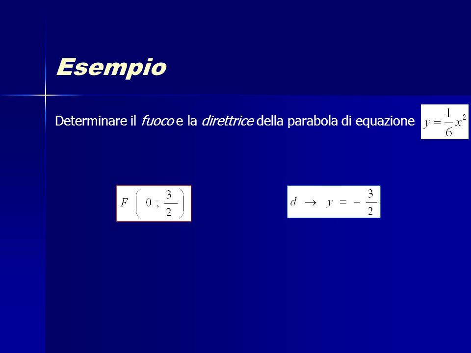 Esempio Determinare il fuoco e la direttrice della parabola di equazione A=1/6; F=1/4*a=1/4*6