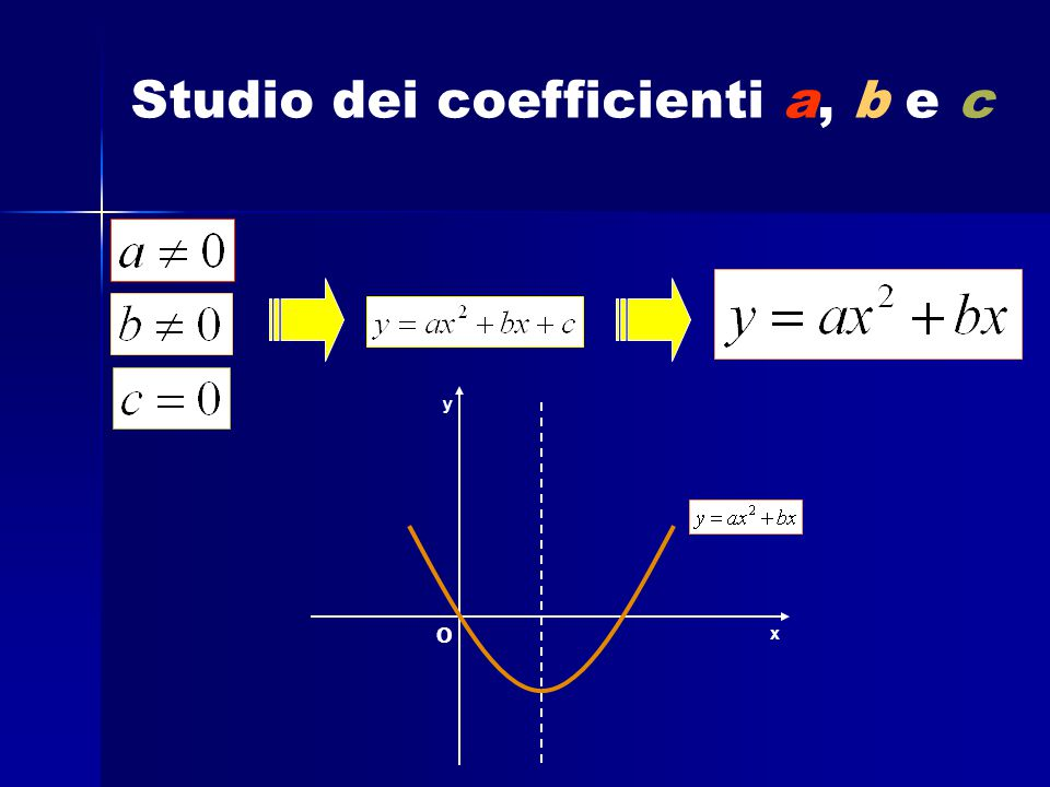 Studio dei coefficienti a, b e c
