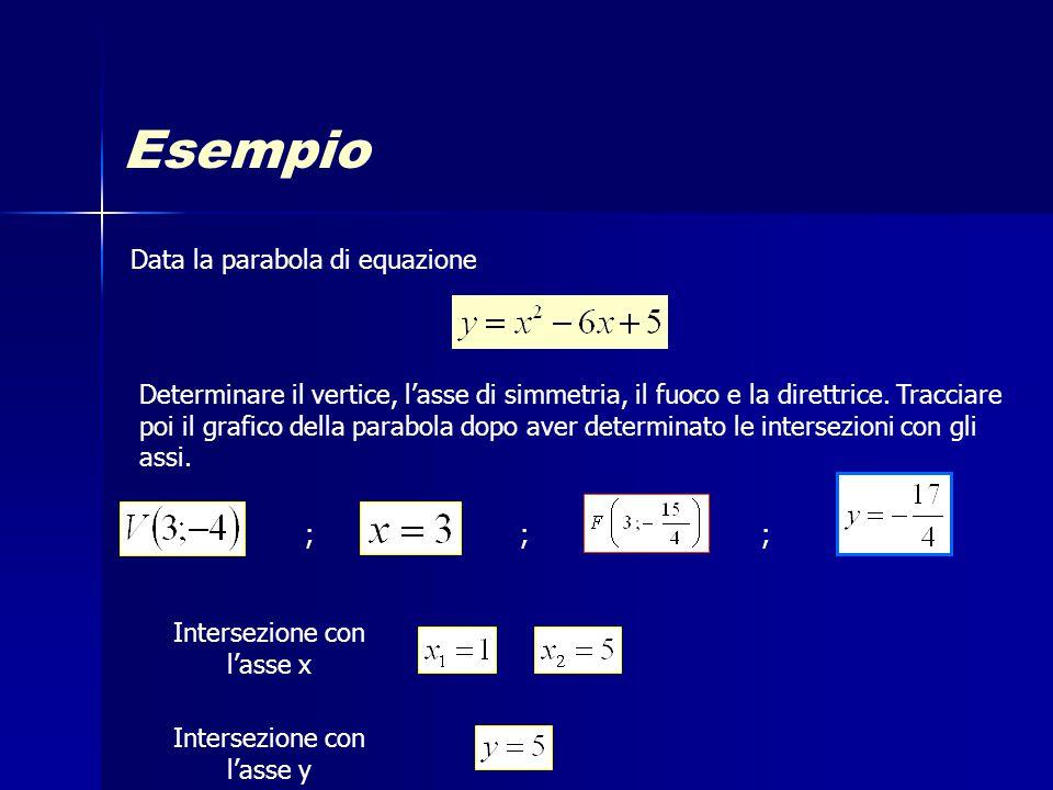 Esempio Data la parabola di equazione