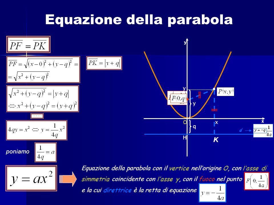 . . Equazione della parabola K poniamo