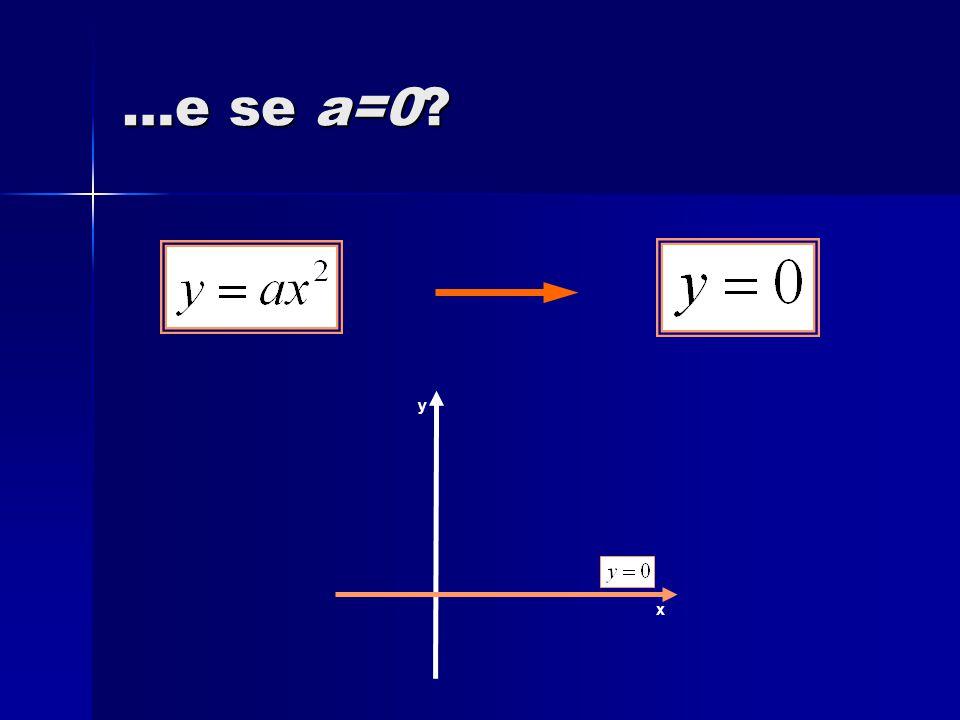 …e se a=0 y x