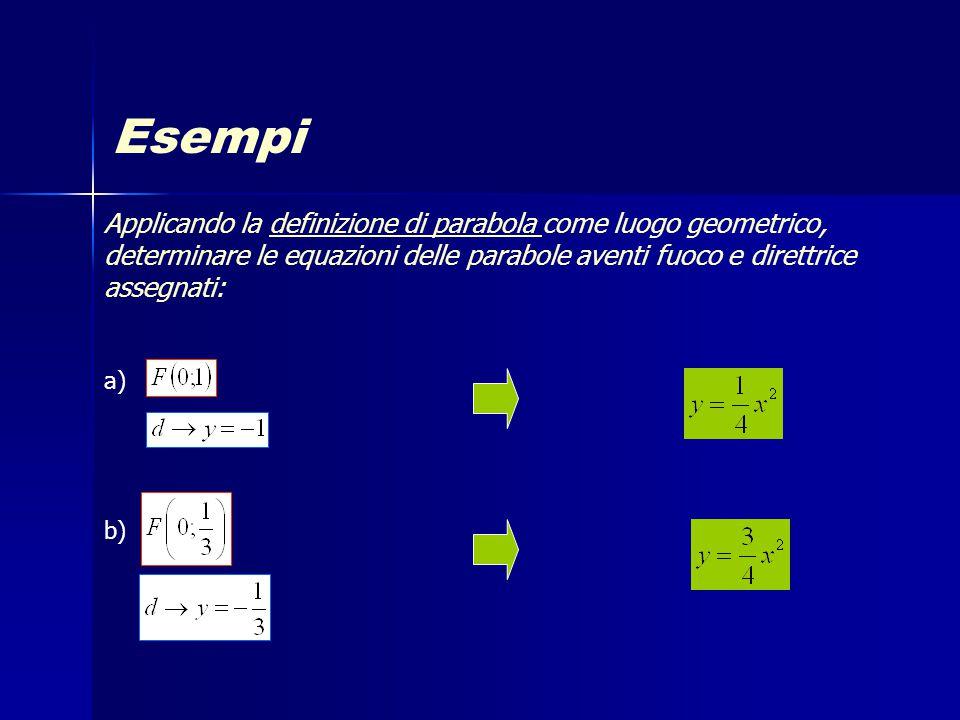Esempi Applicando la definizione di parabola come luogo geometrico, determinare le equazioni delle parabole aventi fuoco e direttrice assegnati: