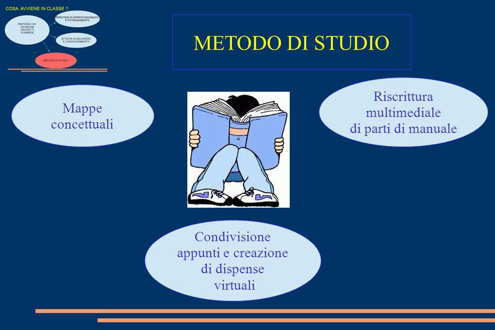 Riscrittura multimediale