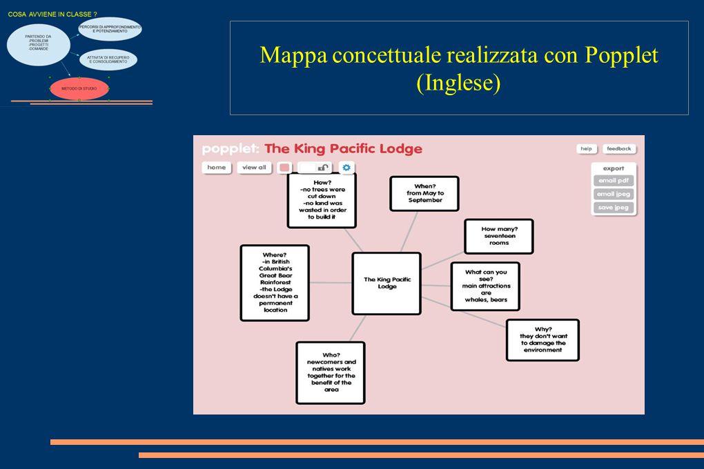 Mappa concettuale realizzata con Popplet