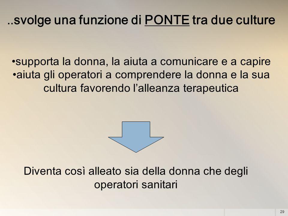 ..svolge una funzione di PONTE tra due culture