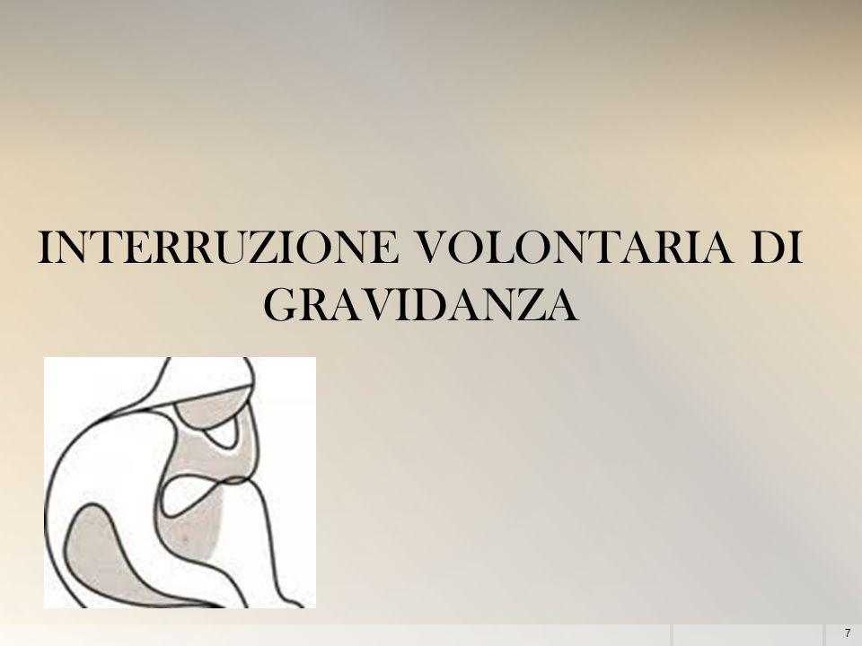 INTERRUZIONE VOLONTARIA DI GRAVIDANZA